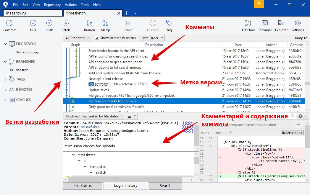 Графический интерфейс SourceTree для работы менеджера с Git